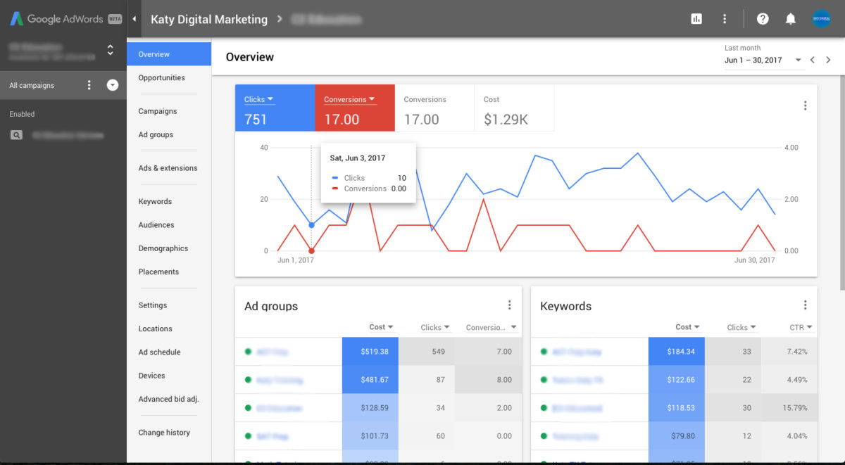 Google Adwords Management - Katy Digital Marketing